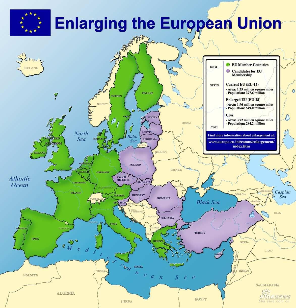 这些东欧国家与西欧接轨最