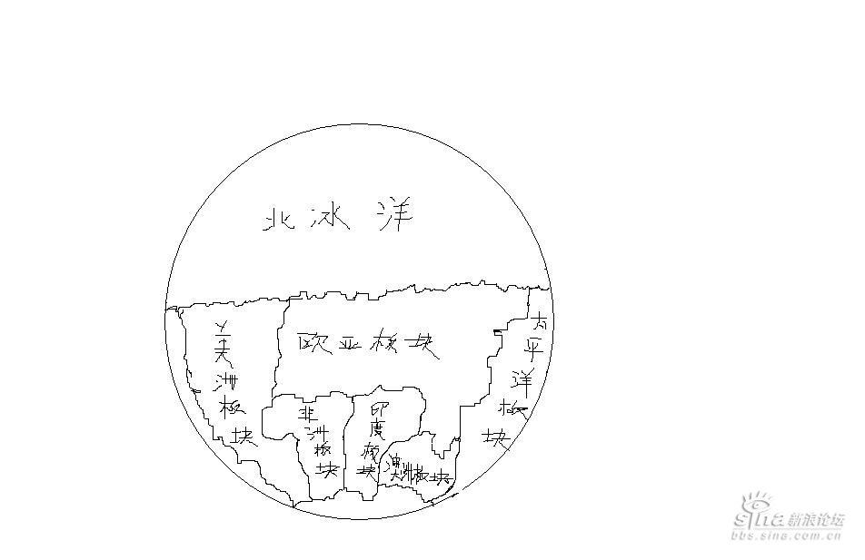 简笔画 设计图 手绘 线稿