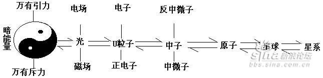 镍的原子结构图
