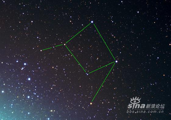来看看我们天平的星象图