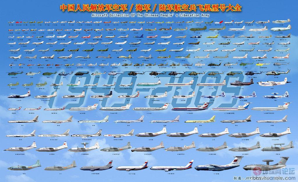 中国陆海空军所有飞机型号大全